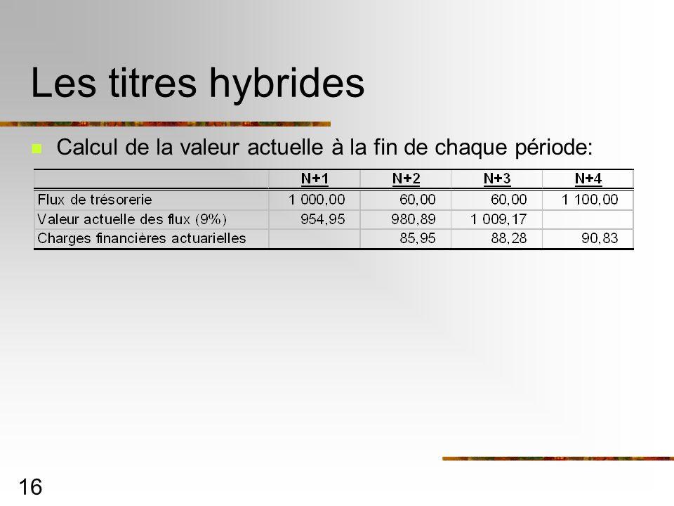 Les titres hybrides Calcul de la valeur actuelle à la fin de chaque période: