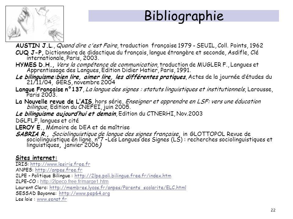 Bibliographie AUSTIN J.L., Quand dire c est Faire, traduction française 1979 - SEUIL, Coll. Points, 1962.