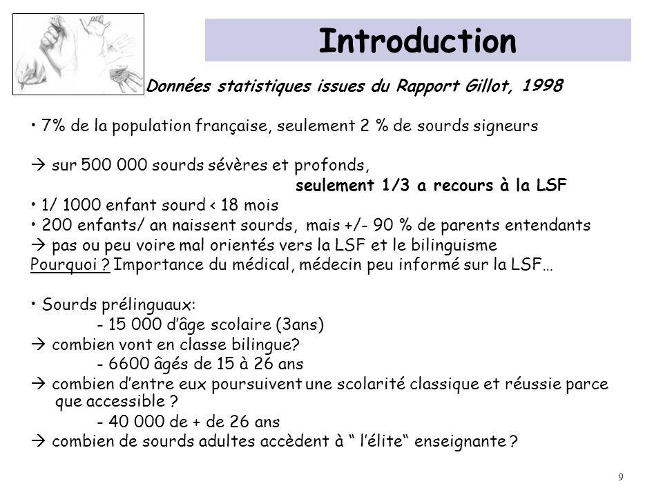 Introduction Données statistiques issues du Rapport Gillot, 1998. • 7% de la population française, seulement 2 % de sourds signeurs.