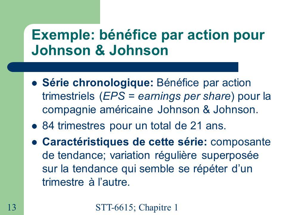 Exemple: bénéfice par action pour Johnson & Johnson