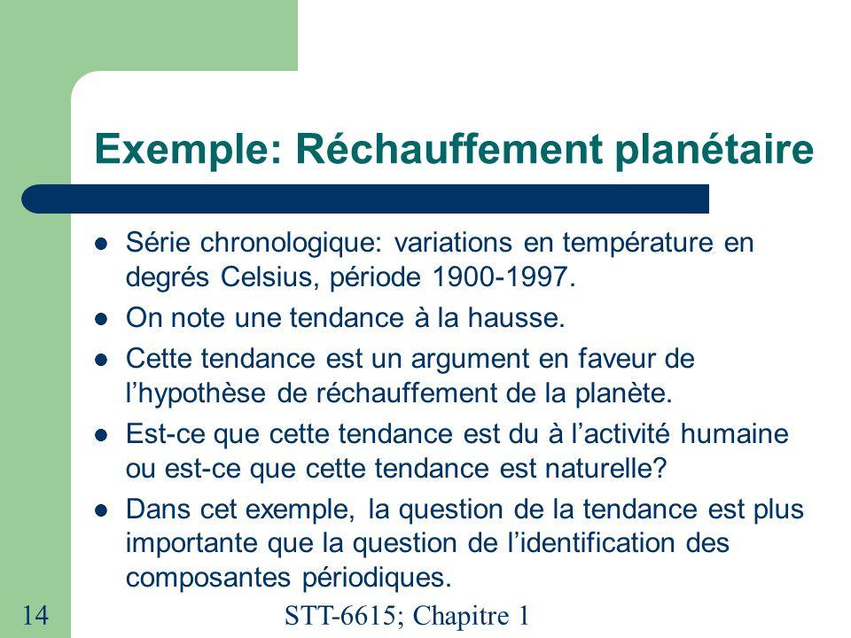 Exemple: Réchauffement planétaire