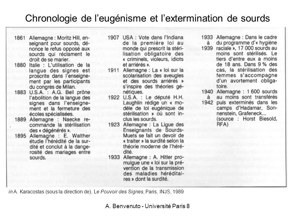 Chronologie de l'eugénisme et l'extermination de sourds