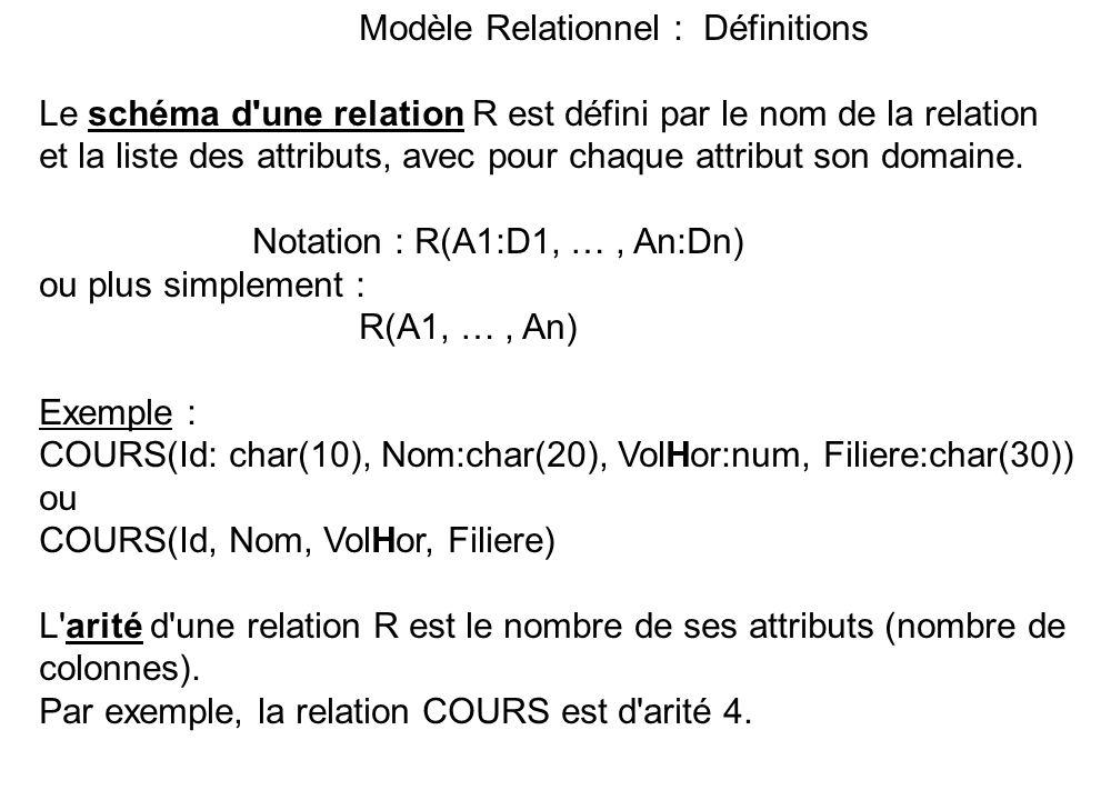 Modèle Relationnel : Définitions