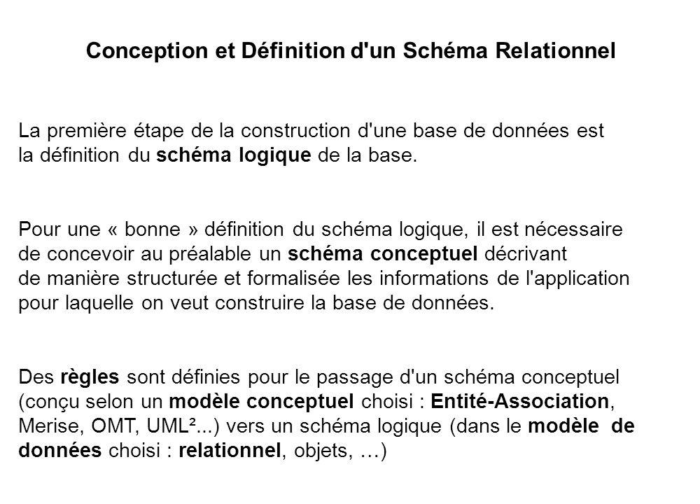 Conception et Définition d un Schéma Relationnel