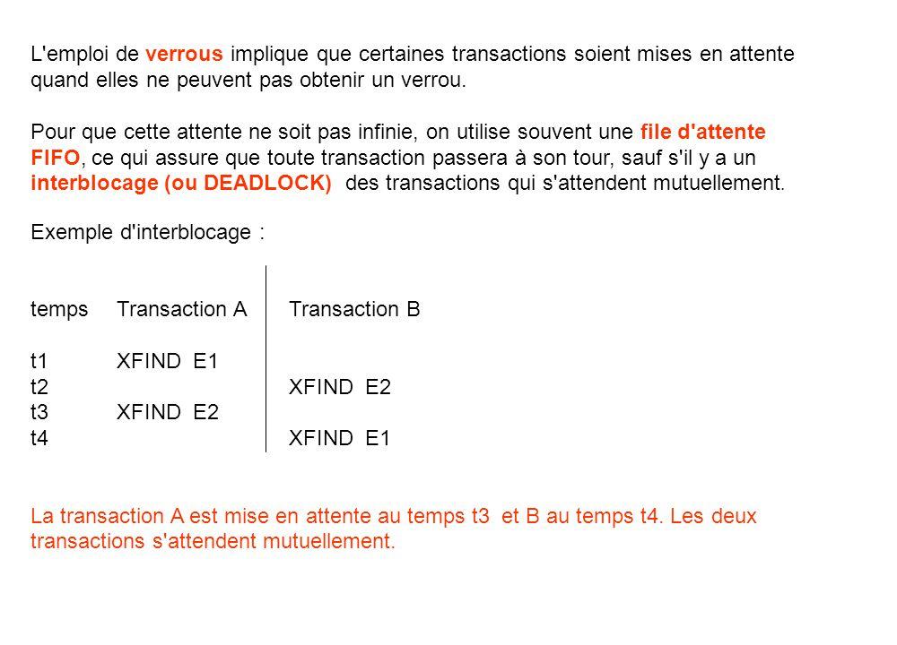 L emploi de verrous implique que certaines transactions soient mises en attente quand elles ne peuvent pas obtenir un verrou.