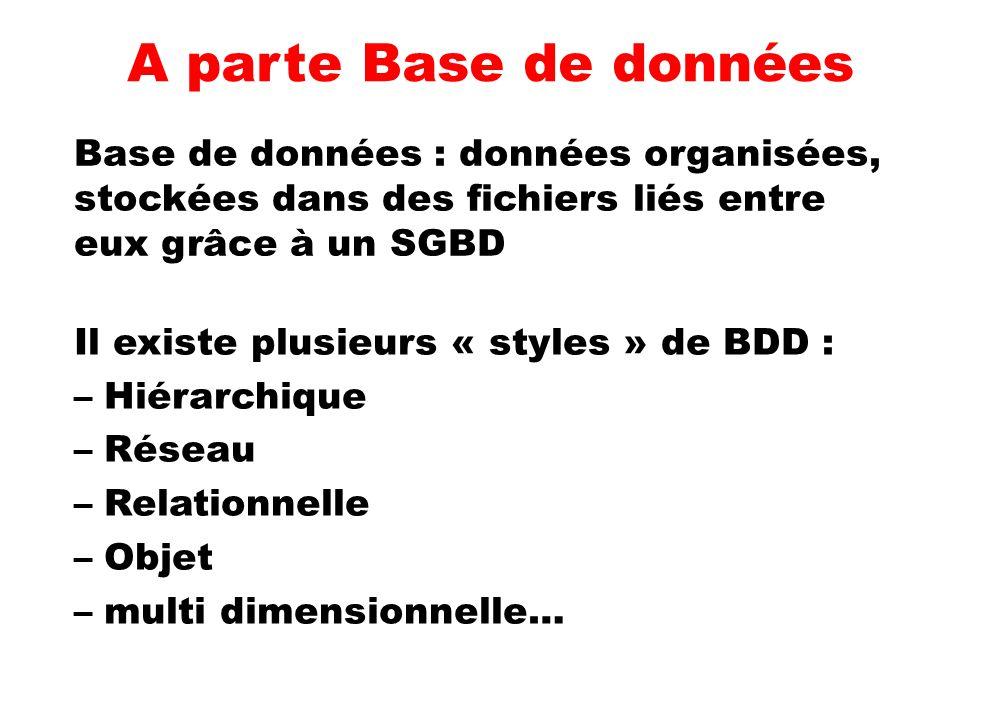 A parte Base de données Base de données : données organisées, stockées dans des fichiers liés entre eux grâce à un SGBD.