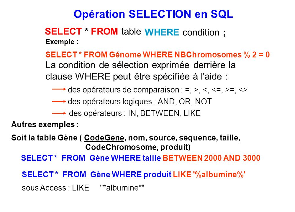 Opération SELECTION en SQL