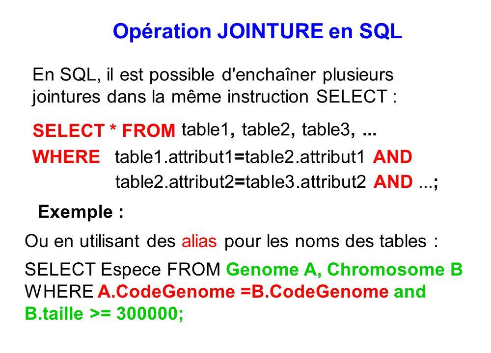 Opération JOINTURE en SQL