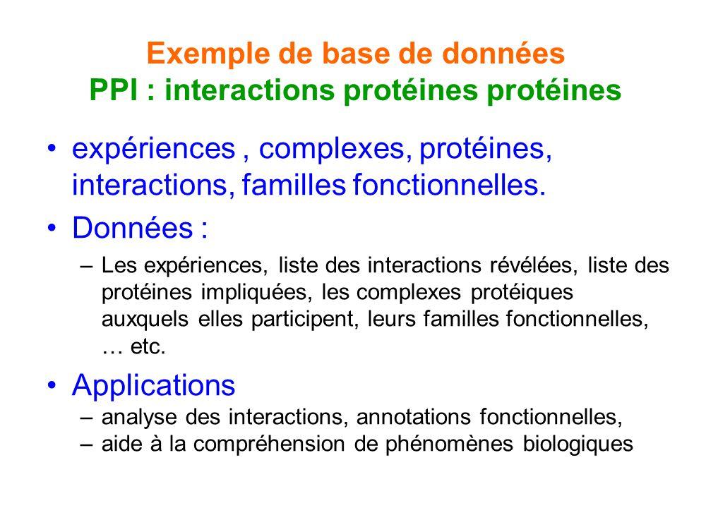 Exemple de base de données PPI : interactions protéines protéines