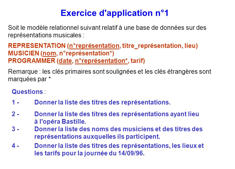 Exercice d application n°1