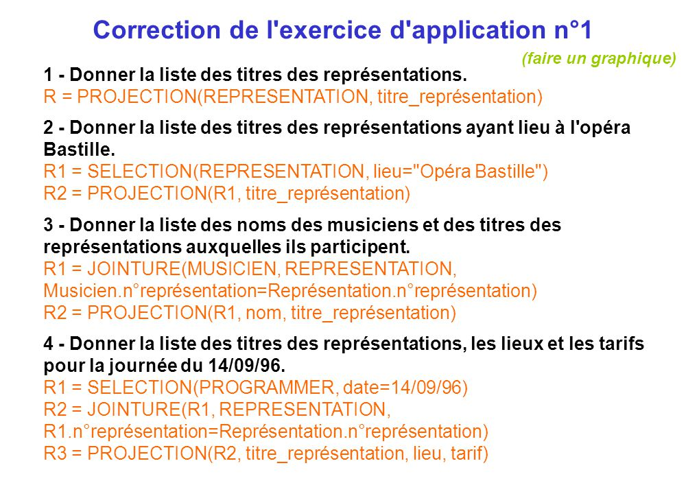Correction de l exercice d application n°1
