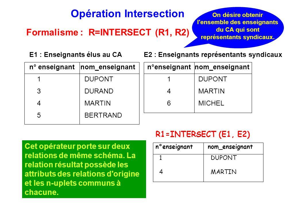 Formalisme : R=INTERSECT (R1, R2)