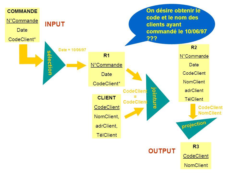 On désire obtenir le code et le nom des clients ayant commandé le 10/06/97