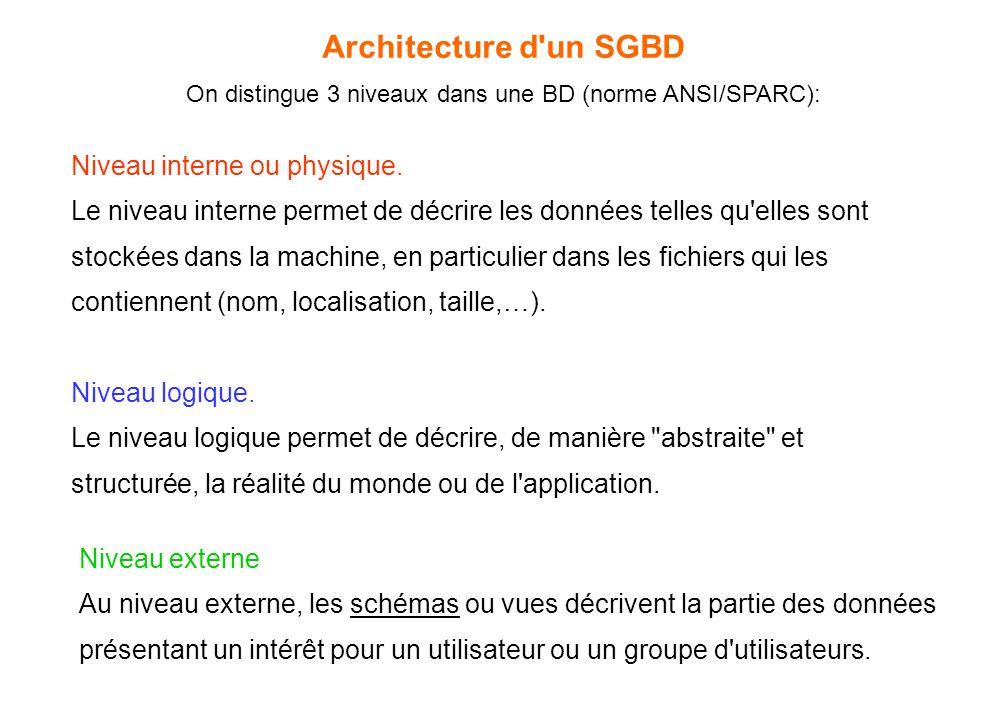 On distingue 3 niveaux dans une BD (norme ANSI/SPARC):