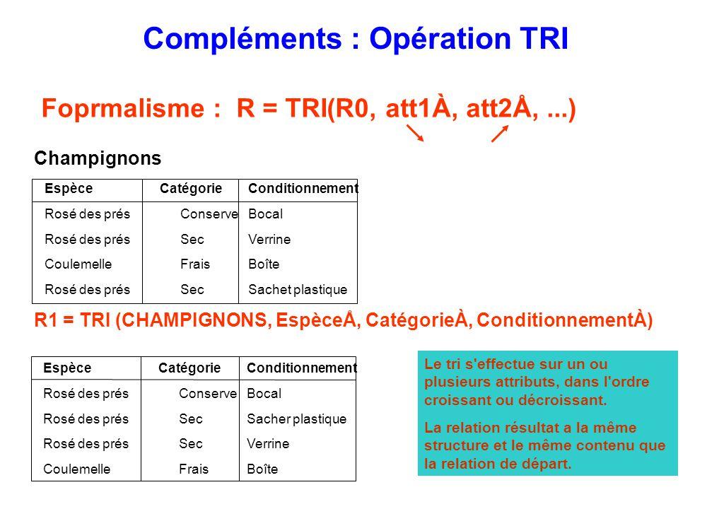 Compléments : Opération TRI