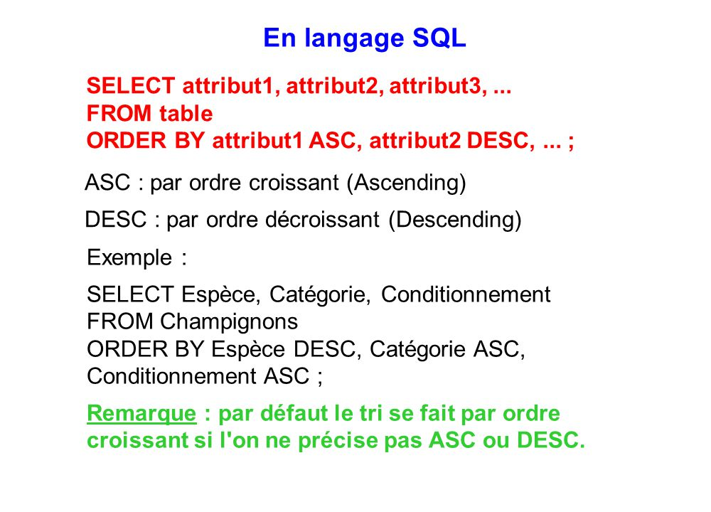 En langage SQL SELECT attribut1, attribut2, attribut3, ... FROM table ORDER BY attribut1 ASC, attribut2 DESC, ... ;