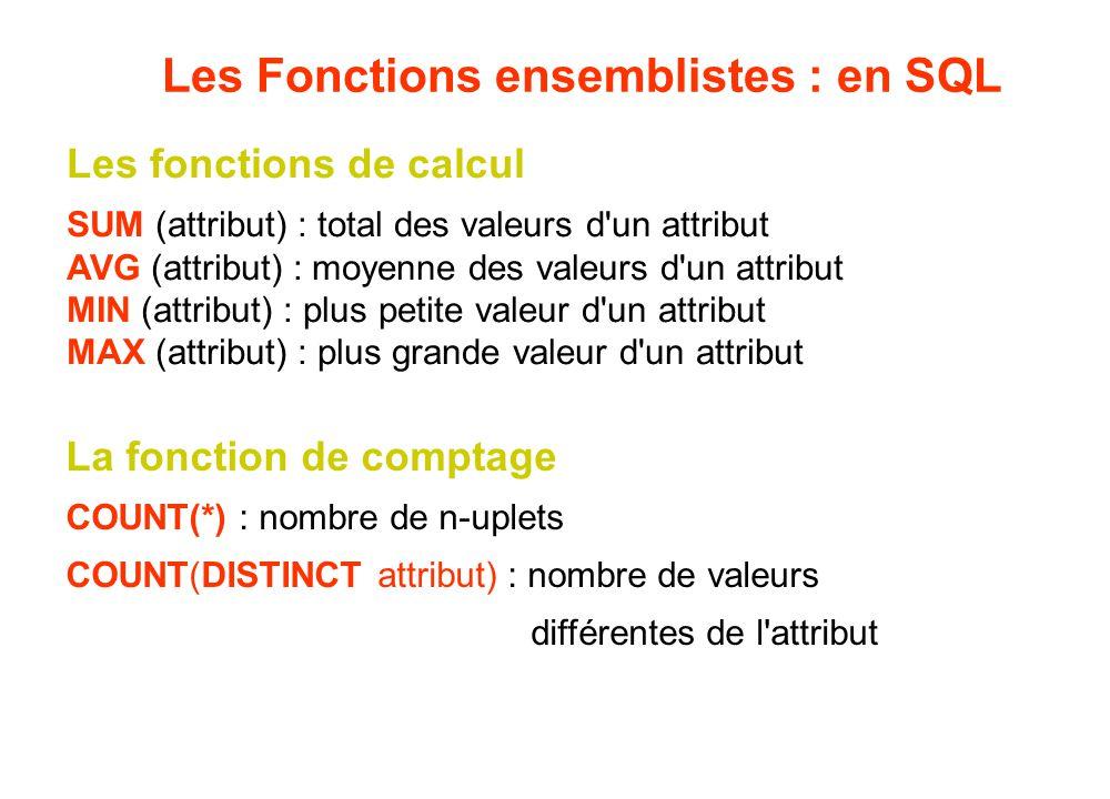 Les Fonctions ensemblistes : en SQL