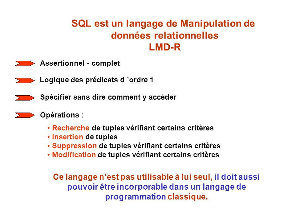 SQL est un langage de Manipulation de données relationnelles