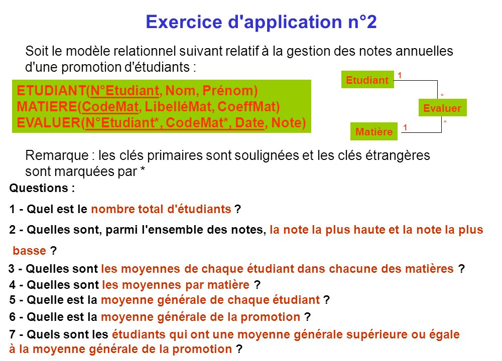 Exercice d application n°2
