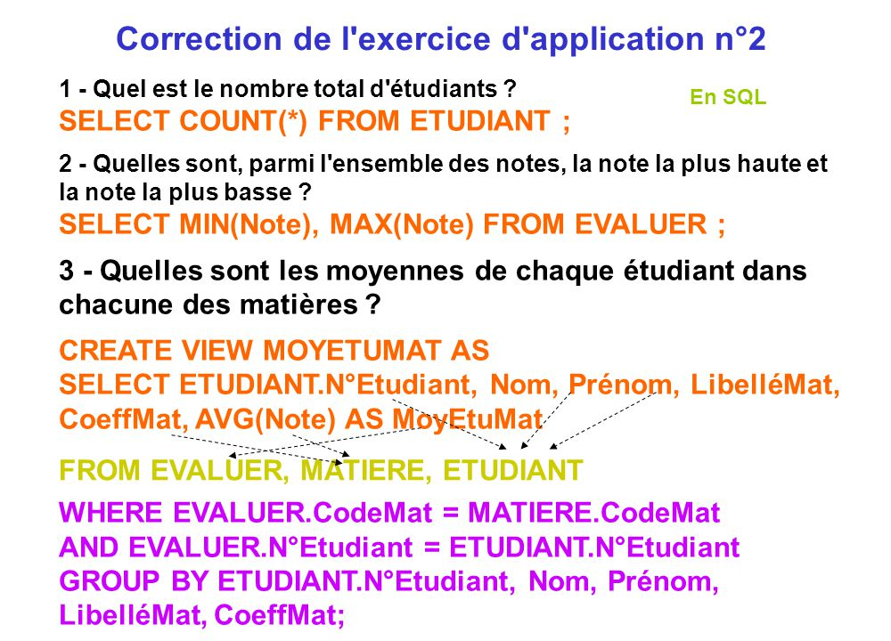 Correction de l exercice d application n°2