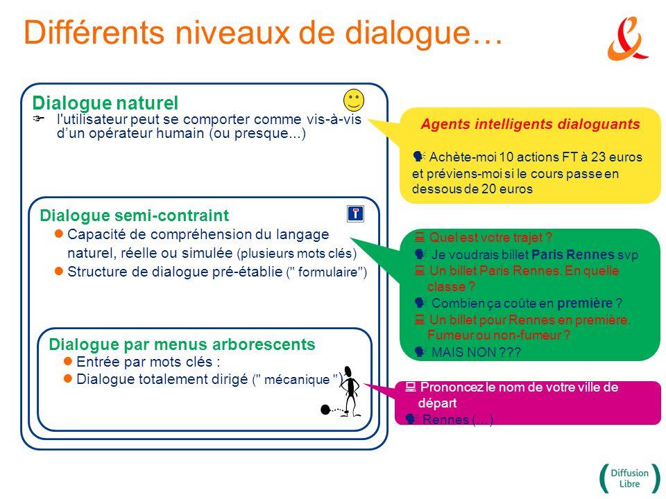 Différents niveaux de dialogue…