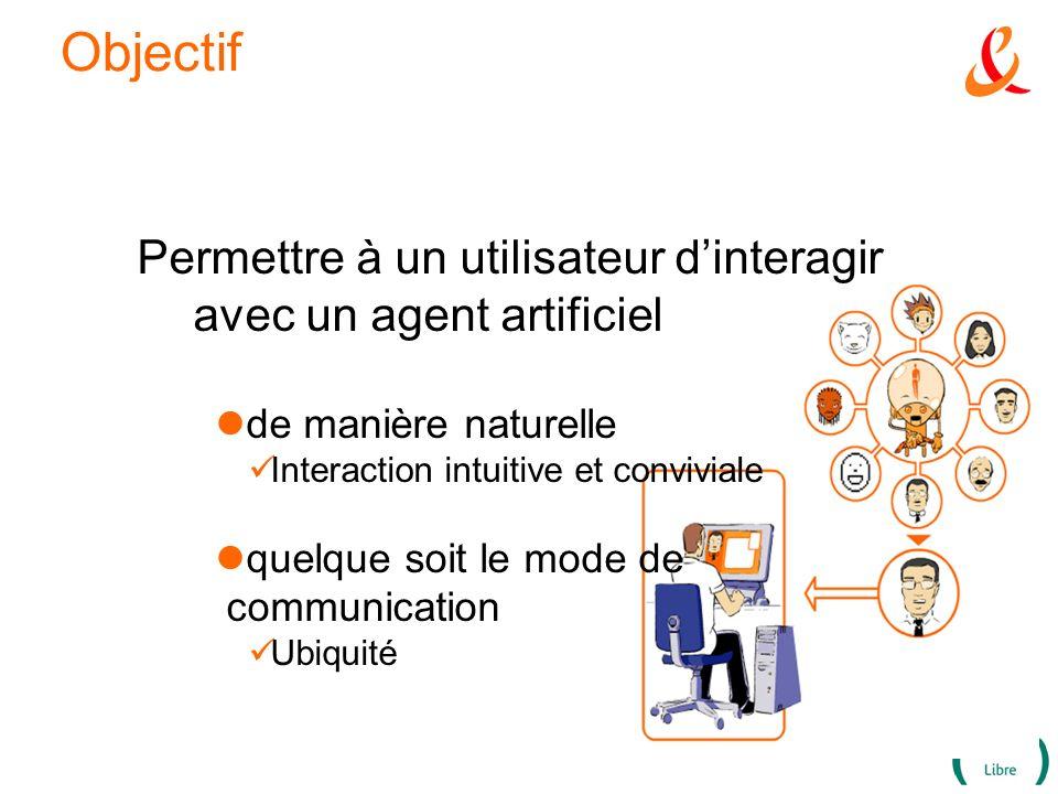 Objectif Permettre à un utilisateur d'interagir avec un agent artificiel. de manière naturelle. Interaction intuitive et conviviale.