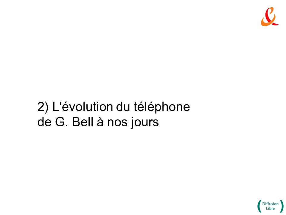 2) L évolution du téléphone