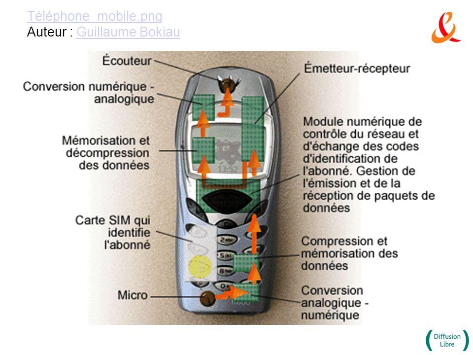 Téléphone_mobile.png Auteur : Guillaume Bokiau