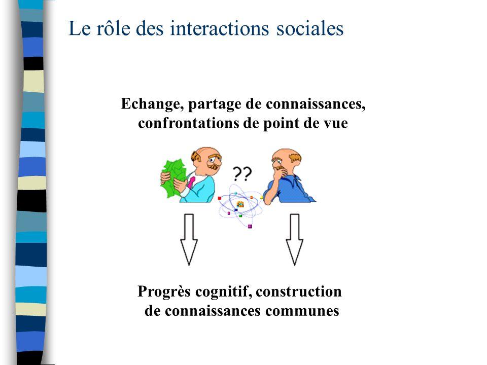 Le rôle des interactions sociales