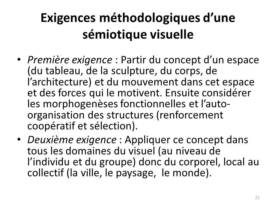 Exigences méthodologiques d'une sémiotique visuelle