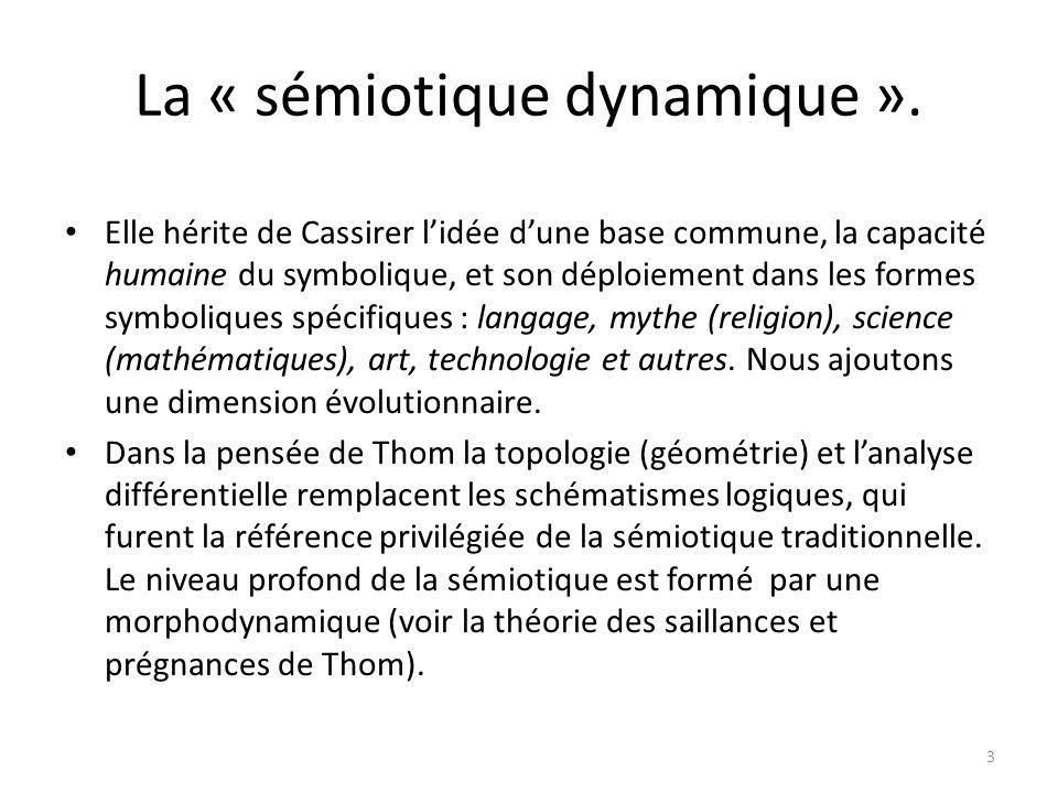 La « sémiotique dynamique ».