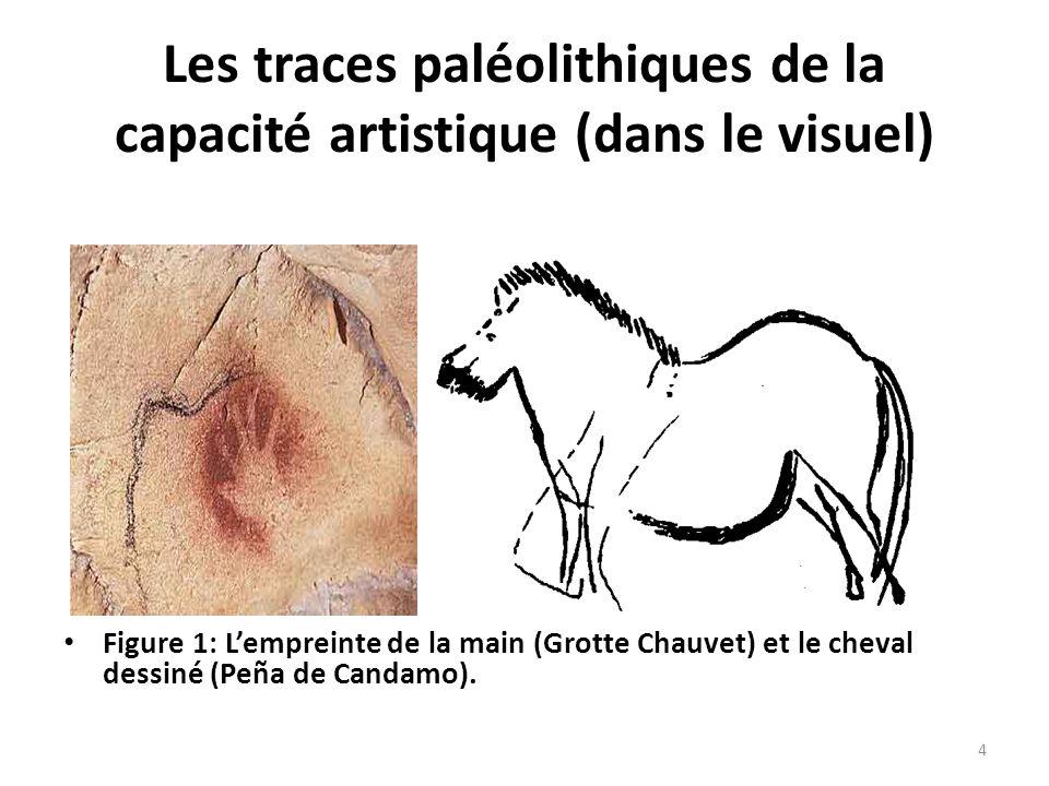 Les traces paléolithiques de la capacité artistique (dans le visuel)
