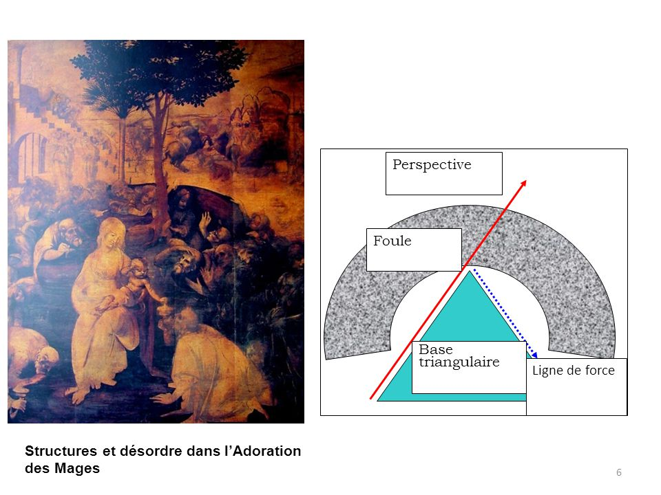 Foule Perspective. Base triangulaire. Ligne de force.