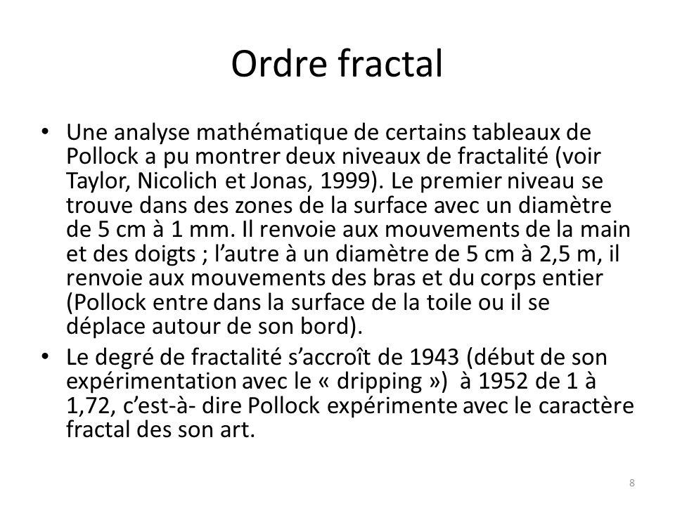 Ordre fractal