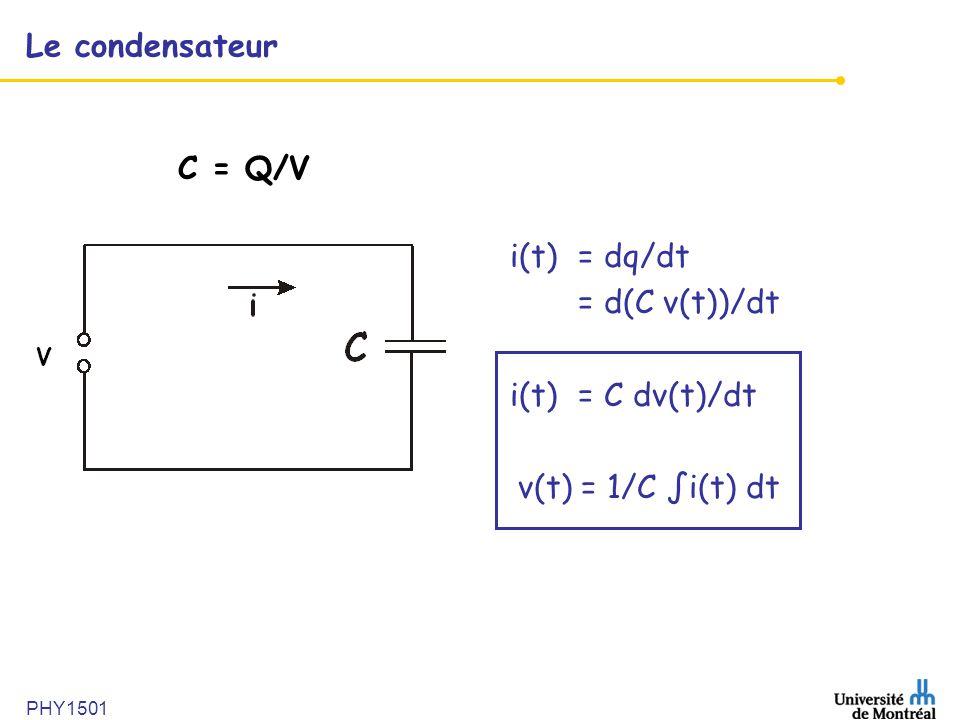 Le condensateur C = Q/V i(t) = dq/dt = d(C v(t))/dt i(t) = C dv(t)/dt