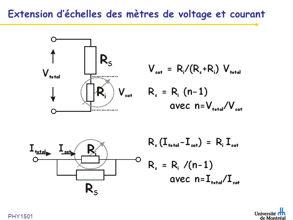 Extension d'échelles des mètres de voltage et courant