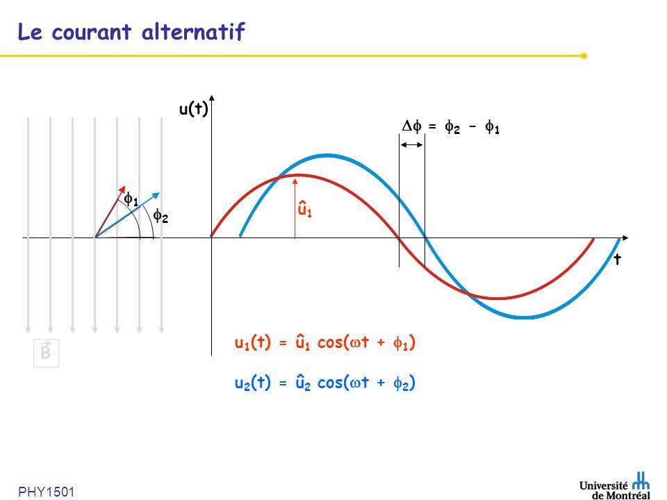 Le courant alternatif u(t)  = 2 - 1 1 û1 2 t
