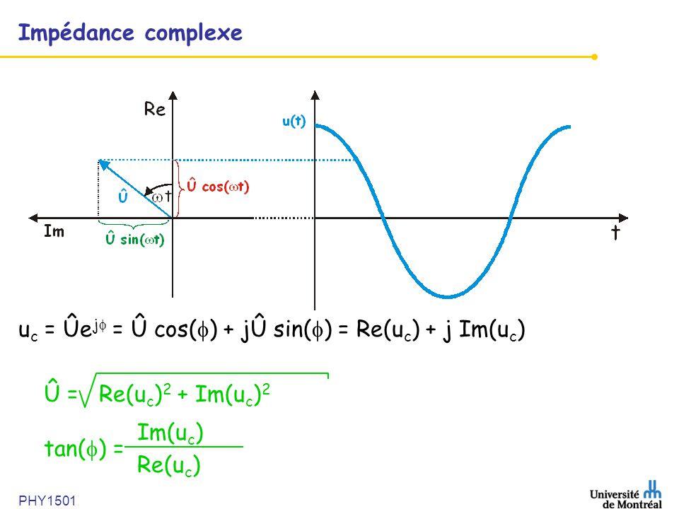 uc = Ûej = Û cos() + jÛ sin() = Re(uc) + j Im(uc)
