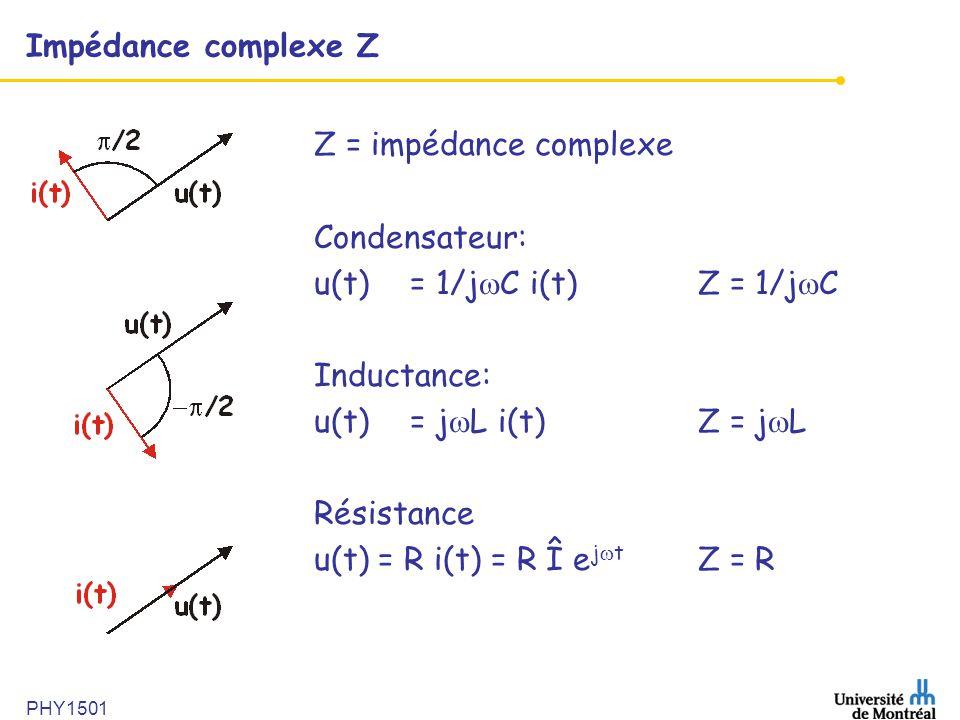 u(t) = R i(t) = R Î ejt Z = R