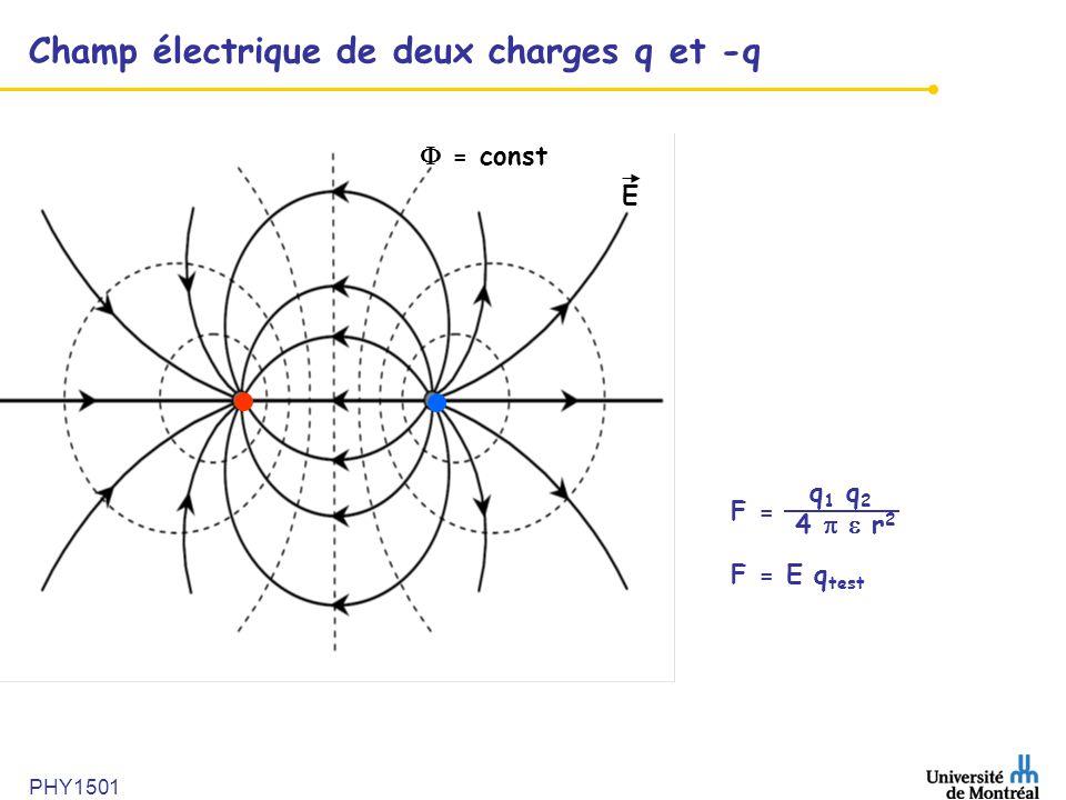 Champ électrique de deux charges q et -q