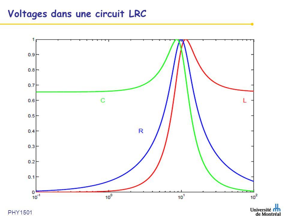 Voltages dans une circuit LRC