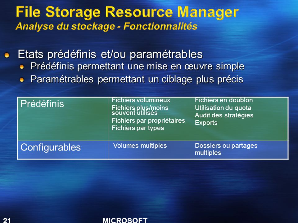 File Storage Resource Manager Analyse du stockage - Fonctionnalités