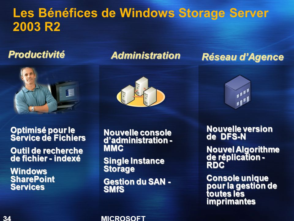 2005 2006 2007 Les Bénéfices de Windows Storage Server 2003 R2