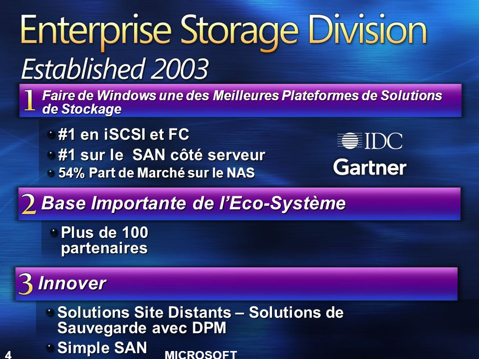 Enterprise Storage Division Established 2003