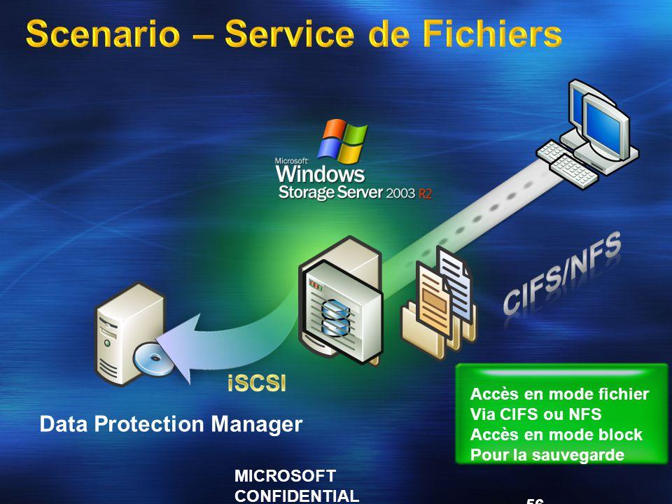 Scenario – Service de Fichiers