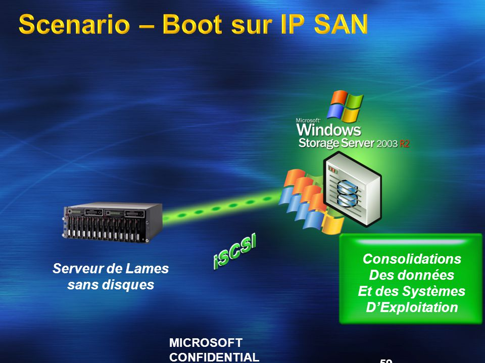 Scenario – Boot sur IP SAN