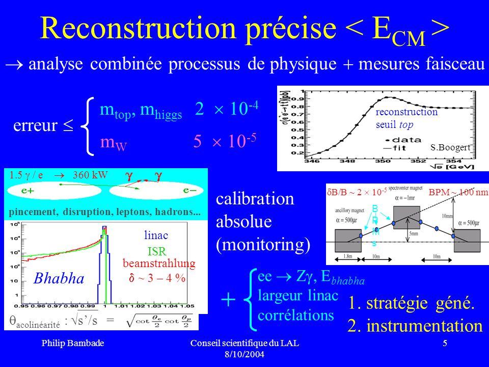 Reconstruction précise < ECM >