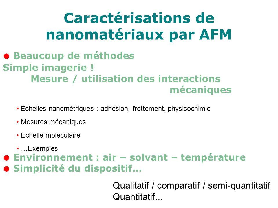 Caractérisations de nanomatériaux par AFM