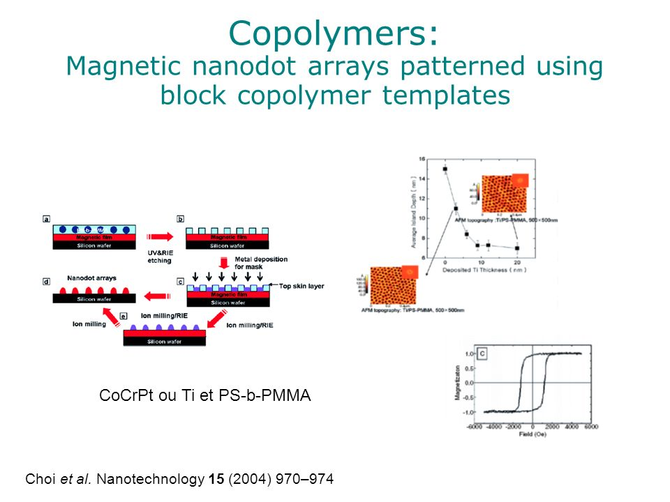 Copolymers: Magnetic nanodot arrays patterned using block copolymer templates