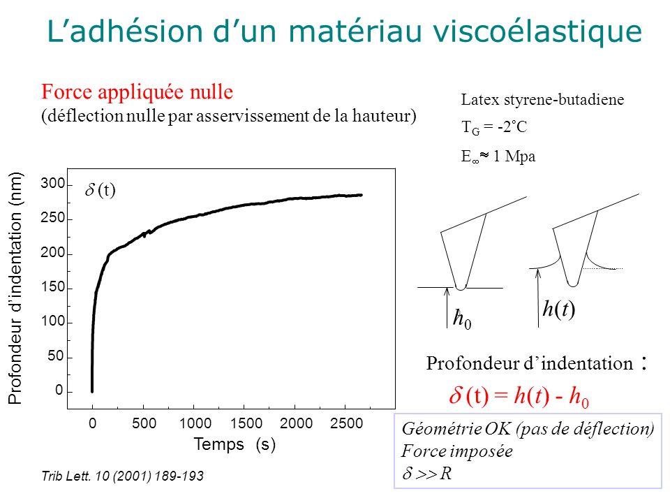 L'adhésion d'un matériau viscoélastique